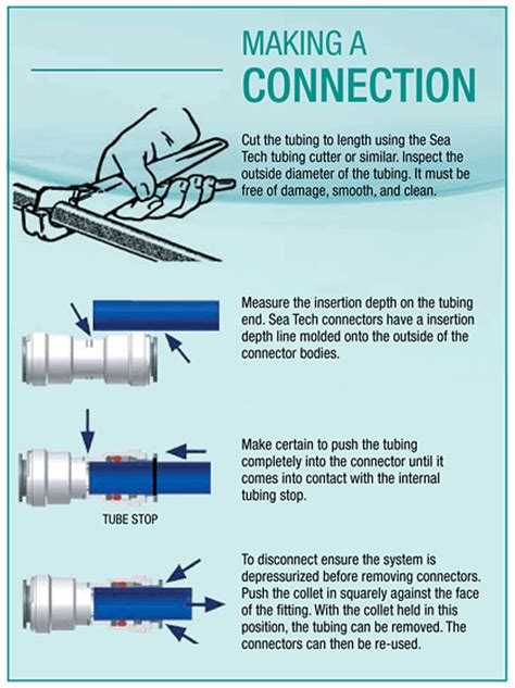 Connect Plumbing by Installation Guidlines For Connect Fittings