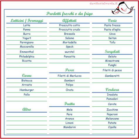elenco spesa alimentare lista della spesa da scaricare e stare genitorialmente