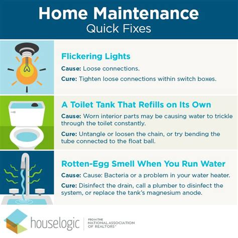 12 fall maintenance tips for your home abbate insurance 17 best images about the hetrick team of remax alliance on