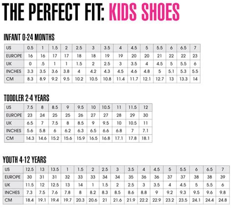 toddler shoe sizes children s shoe size chart ones