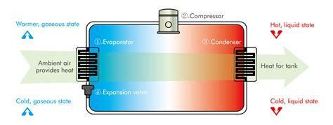electric heat pump pool water heater heat pump water heater heat pump water heater choosing