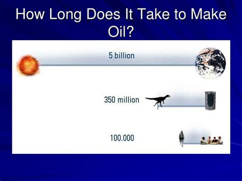 how long does it take to do an onbre ppt introduction to the oilfield workshop presentation