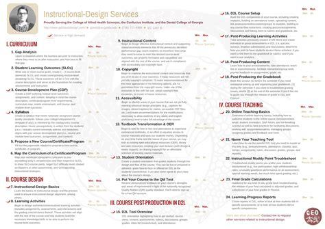 instructional design home based jobs 100 instructional design home based jobs legitimate