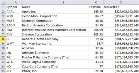 complete list of all u complete us stock symbols list of nasdaq nyse and amex