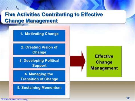 Buku Manajemen Perubahan Management Of Change Pengarang Prof Dr J 1 presentasi manajemen perubahan change management presentasi net
