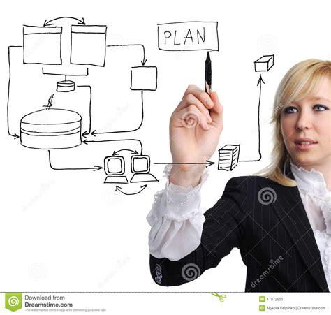 make plan making a plan stock image image of marketing female
