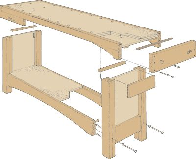 heavy duty work bench plans plan kit ideas free woodworking workbench plans
