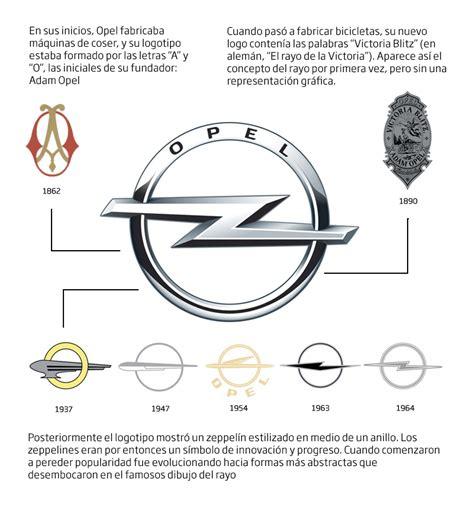 dibujar barcos que significa logos de autos su historia taringa