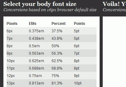 layout em css 50 useful design tools for beautiful web typography