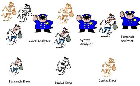 visitor pattern compiler design phases of compiler design durofy