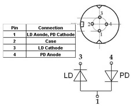 pin configuration of diode fiber coupled laser diode at 1490nm