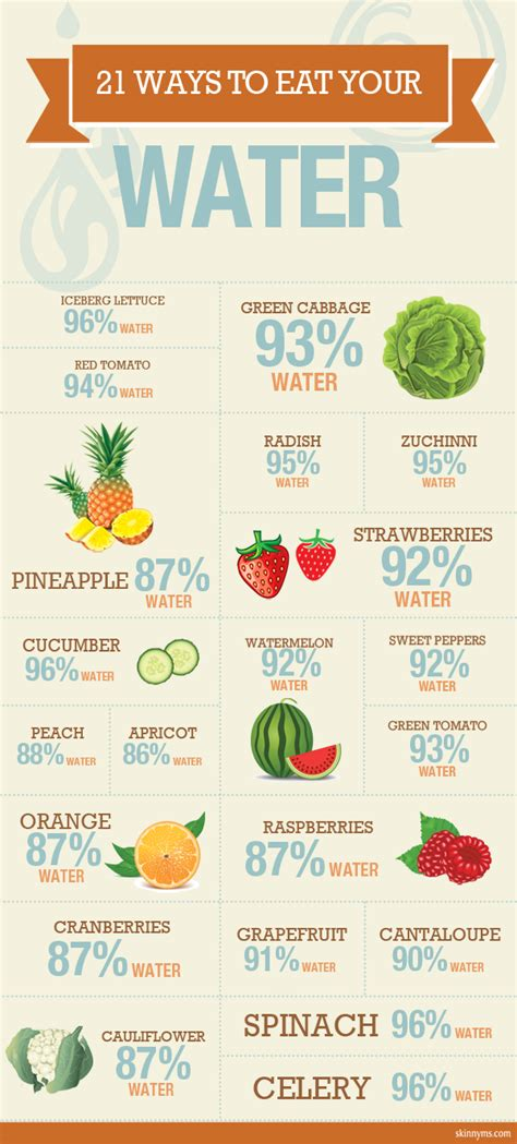 Do I Eat The Fruit In My Detox Tea by 21 Ways To Eat Your Water Water Water Water Recipes And