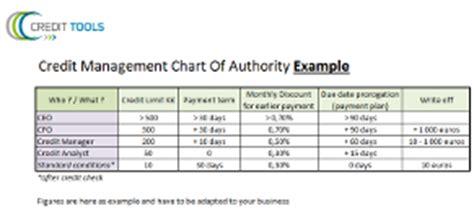 Credit Management Format Chart Of Authority En