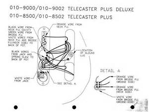 american stratocaster wiring diagram