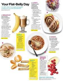 17 best images about flat belly diet on pinterest weight loss plans weight loss diets and