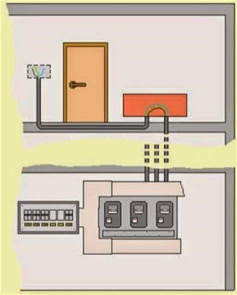 impianto elettrico di un appartamento impianto elettrico di un appartamento medio tecniche di