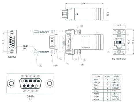 rj45 visio stencil dx9m rj kit db9 to rj45 adapter kit