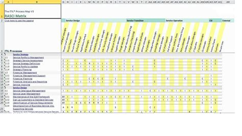 raci matrix template excel raci matrix templates word exceltemple