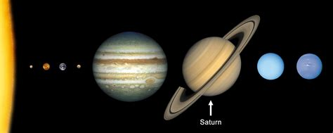 saturn systems saturn 6th planet from sun ringed planet gas