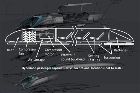 Build Your Dream Home Online spacex wants you to build elon musk s hyperloop pod