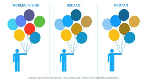how many are color blind how the technology colour blind glasses actually work