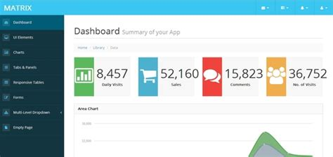free dashboard template html5 best free html5 admin dashboard templates