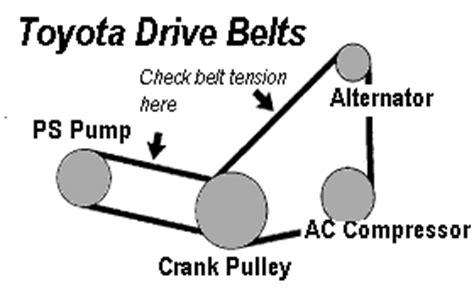 Toyota Steering Recall