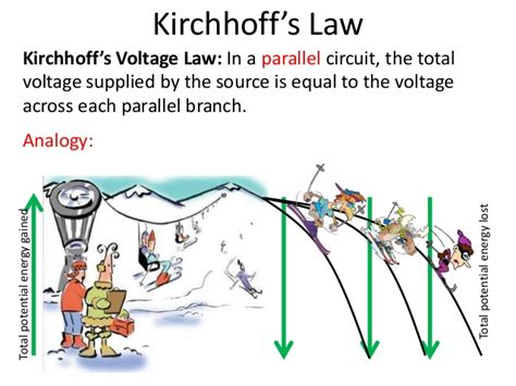 kirchoff s resistors in parallel 16 intro to kirchhoff s
