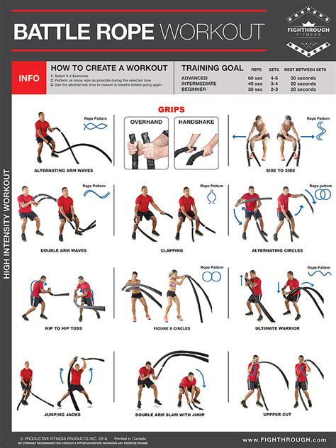 stay fit for more than 60 exercises to restore your strength and future proof your books fighthrough stay fit 40 battle ropes