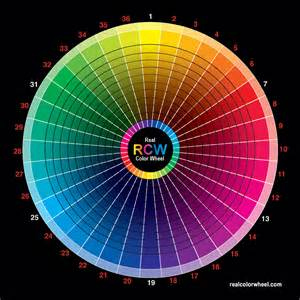 color wheel colour wheels colour systems wandering moon studios
