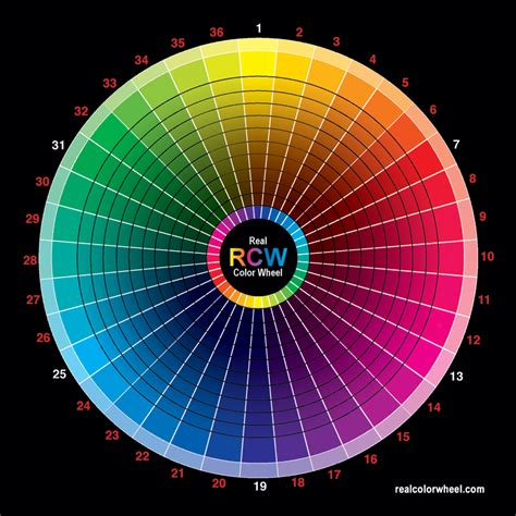color wheeel colour wheels colour systems wandering moon studios