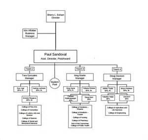 project organizational chart template sle chart templates 187 project organizational chart