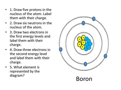 Protons In Boron by Diagram For Boron Protons And Neutrons Catalog Auto