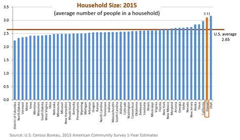 average rent in united states 100 average rent in nj why the rent is damn