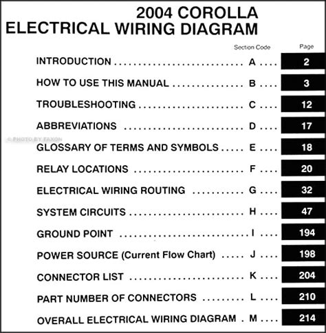 2004 toyota corolla wiring diagram manual original