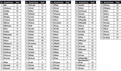 arti nama dalam islam nama asmaul husna related keywords nama asmaul husna