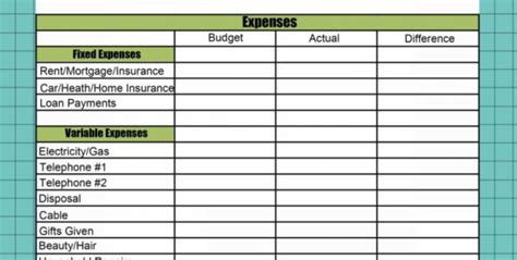 Vacation Expense Spreadsheet Template Google Spreadshee Vacation Expense Spreadsheet Template Excel Business Travel Expense Template