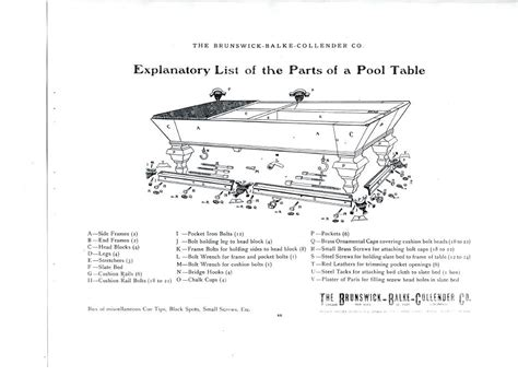 table l parts diagram 28 images pool table parts