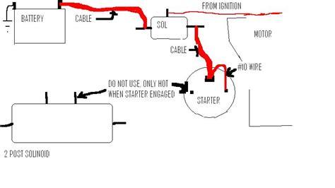 Wiring Diagram Starter Motor Impremedia Net