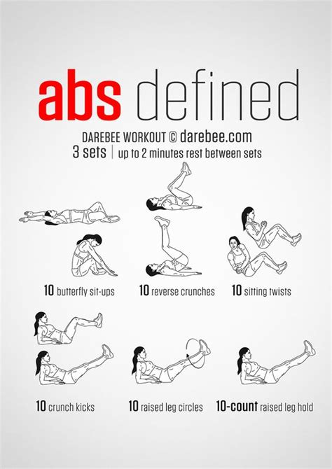 8 Best Workouts For In Their 20s by 20 Stomach Burning Ab Workouts From Neilarey