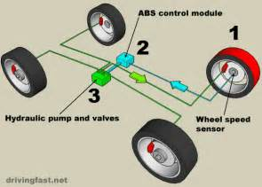 How Does Abs Brake System Work Car S Paradise Anti Lock Braking System