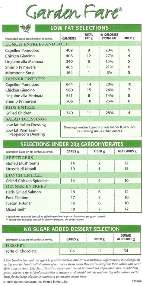 Calories In Olive Garden by Olive Garden Nutrition Ktrdecor