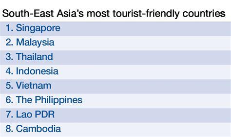south east asias  tourism friendly destinations