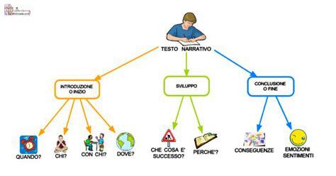 schema testo narrativo scuola primaria schema testo narrativo scuola primaria classe terza fare