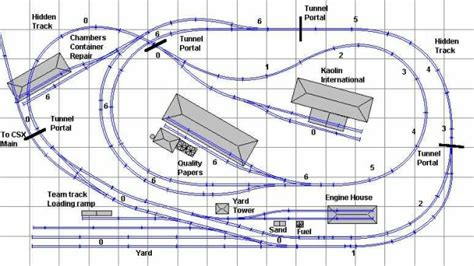 Free House Plans With Material List by Atlas Model Railroad Co Kato Uni Track Plans