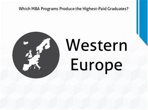 Mannheim Business School Mba Salary by Which Mba Programs Produce The Highest Paid Graduates