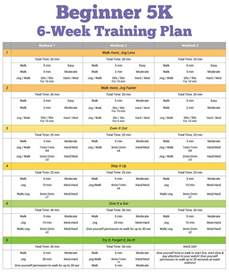 beginner 5k plan in just six weeks