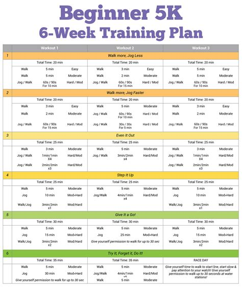 printable running schedule beginner 5k training plan train in just six weeks race