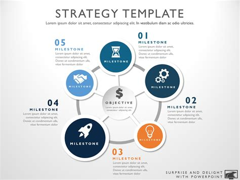 innovation strategy template product strategy template my product roadmap social