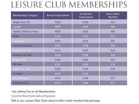 Chappaquiddick Club Membership Cost Hotels In Kilkenny With Swimming Pool Kilkenny Hotels With Pool Ko Leisure Club And